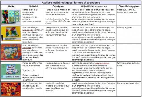 Comment adopter la pédagogie Montessori ?