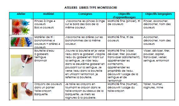 Ateliers Montessori pour la moyenne section